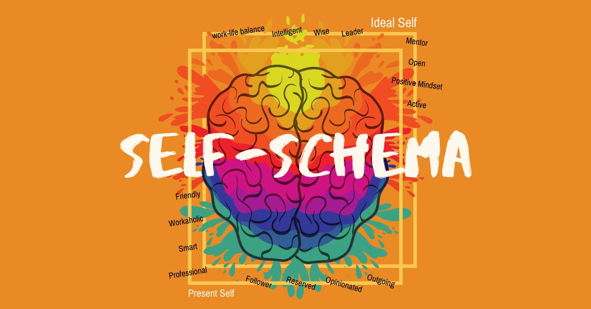 behavior change ideal self